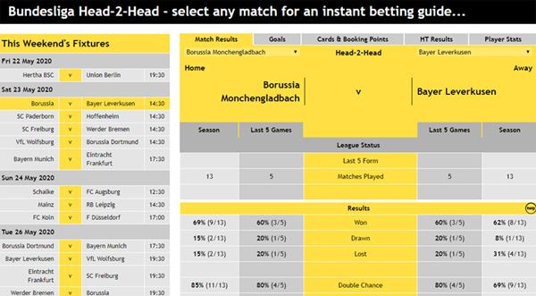 Bundesliga - Head-2-Head Stats